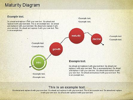 Maturity PowerPoint Diagram, Slide 10, 01148, Stage Diagrams — PoweredTemplate.com