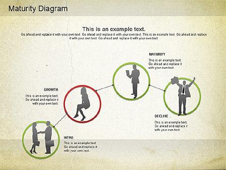Maturity PowerPoint Diagram, Slide 14, 01148, Stage Diagrams — PoweredTemplate.com