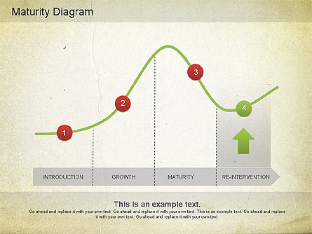 Maturity PowerPoint Diagram, Slide 15, 01148, Stage Diagrams — PoweredTemplate.com