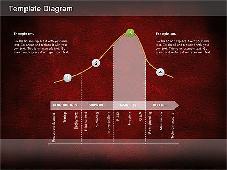 Maturity PowerPoint Diagram, Slide 2, 01148, Stage Diagrams — PoweredTemplate.com