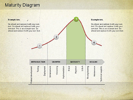 Maturity PowerPoint Diagram, Slide 7, 01148, Stage Diagrams — PoweredTemplate.com