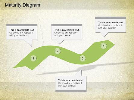 Maturity PowerPoint Diagram, Slide 8, 01148, Stage Diagrams — PoweredTemplate.com