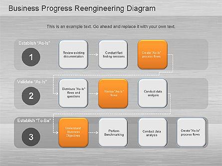 Business Process Reengineering Diagram Slide 10