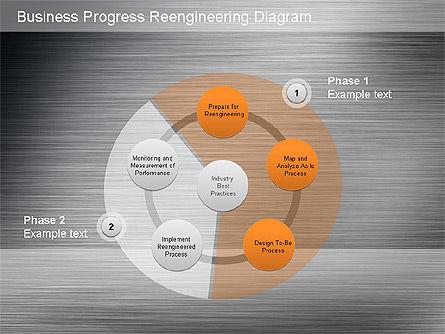 Business Process Reengineering Diagram Slide 13