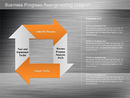 Business Process Reengineering Diagram Slide 14