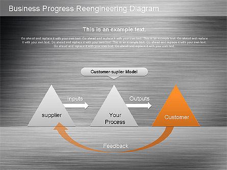 Business Process Reengineering Diagram Slide 15