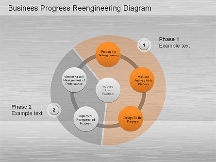 Business Process Reengineering Diagram Slide 2