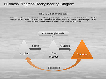 Business Process Reengineering Diagram Slide 4