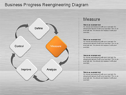 a critique on business process reengineering Abstract explores the need for a business process re-engineering methodology and presents a critique of the existing methodologies the identified weaknesses served as a basis for the.