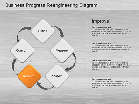 business model re engineering myspace