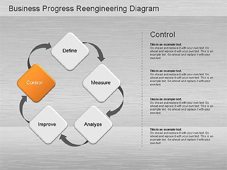 Business Process Reengineering Diagram Slide 9