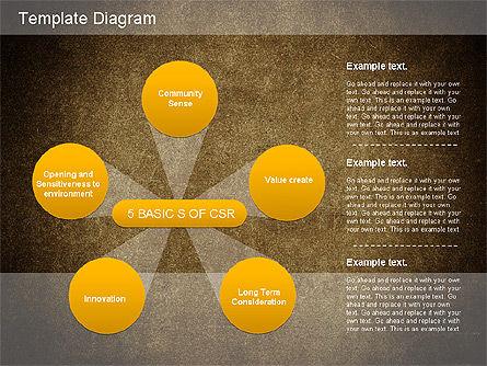 Corporate Responsibility Diagram, Slide 3, 01157, Business Models — PoweredTemplate.com