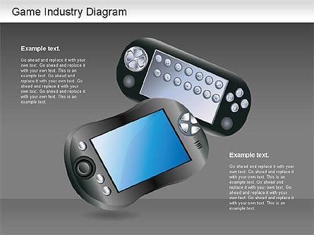 Game Industry Diagram, Slide 14, 01159, Business Models — PoweredTemplate.com