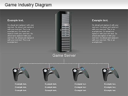 Game Industry Diagram, Slide 15, 01159, Business Models — PoweredTemplate.com
