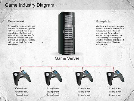 Game Industry Diagram, Slide 4, 01159, Business Models — PoweredTemplate.com