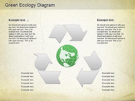 Green World Diagram, Slide 2, 01160, Business Models — PoweredTemplate.com