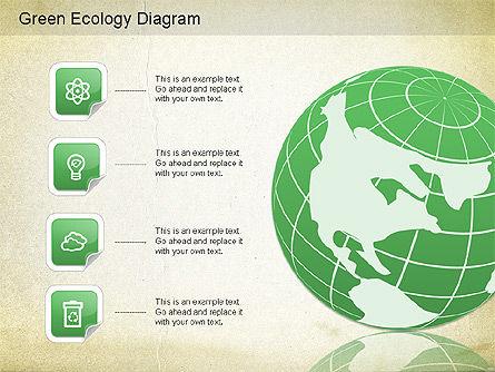 Green World Diagram, Slide 4, 01160, Business Models — PoweredTemplate.com