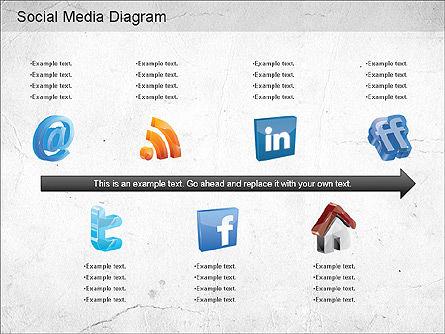Social Media Analysis Diagram, Slide 11, 01170, Business Models — PoweredTemplate.com