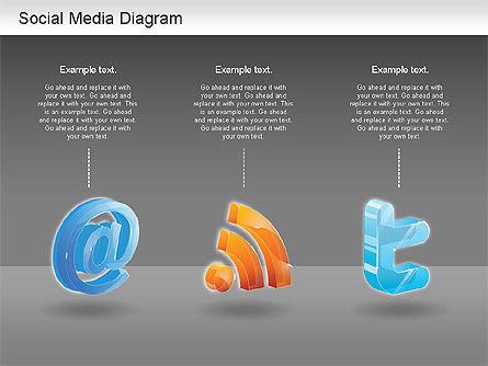 Social Media Analysis Diagram, Slide 13, 01170, Business Models — PoweredTemplate.com