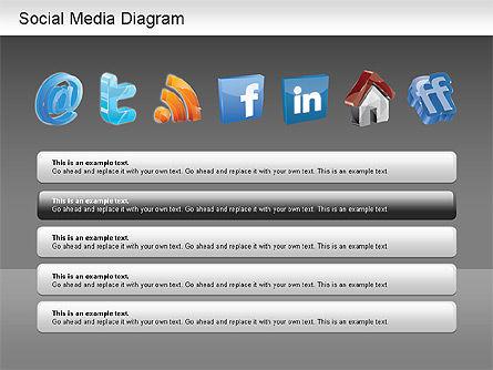 Social Media Analysis Diagram, Slide 14, 01170, Business Models — PoweredTemplate.com