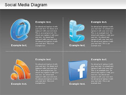 Social Media Analysis Diagram, Slide 16, 01170, Business Models — PoweredTemplate.com