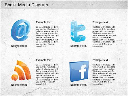 Social Media Analysis Diagram, Slide 5, 01170, Business Models — PoweredTemplate.com
