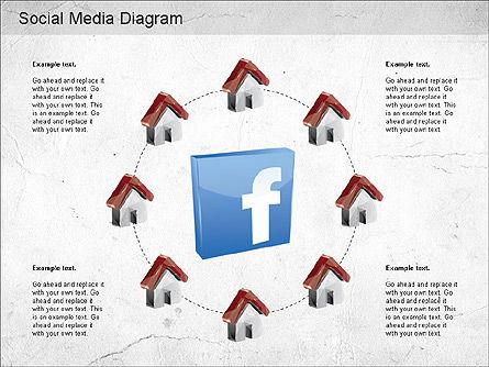 Social Media Analysis Diagram, Slide 6, 01170, Business Models — PoweredTemplate.com