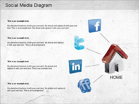 Social Media Analysis Diagram, Slide 9, 01170, Business Models — PoweredTemplate.com