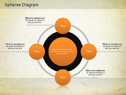 Circled Diagram, Slide 3, 01171, Business Models — PoweredTemplate.com