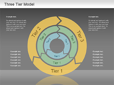 Business Models: Three Tier Model Diagram #01174
