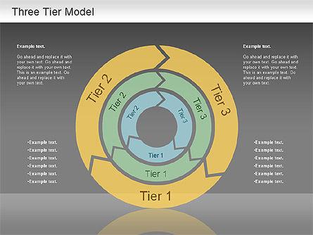 Business Models: 3 단계 모델 다이어그램 #01174