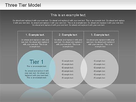 Three Tier Model Diagram, Slide 3, 01174, Business Models — PoweredTemplate.com