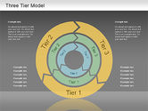 Business Models: Three Tier Model Diagram #01174