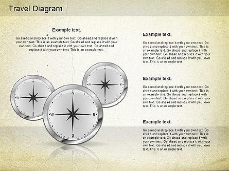 World Travel Diagram, Slide 10, 01178, Presentation Templates — PoweredTemplate.com
