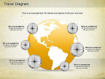 World Travel Diagram, Slide 11, 01178, Presentation Templates — PoweredTemplate.com