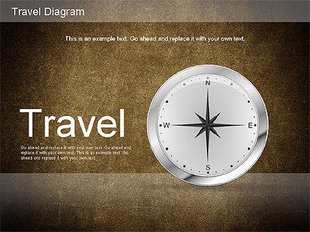 World Travel Diagram, Slide 12, 01178, Presentation Templates — PoweredTemplate.com