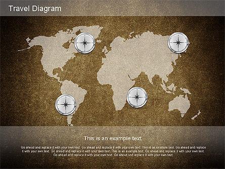World Travel Diagram, Slide 13, 01178, Presentation Templates — PoweredTemplate.com