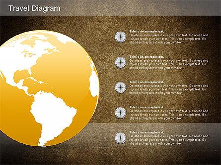 World Travel Diagram, Slide 15, 01178, Presentation Templates — PoweredTemplate.com