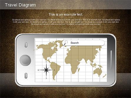 World Travel Diagram, Slide 16, 01178, Presentation Templates — PoweredTemplate.com