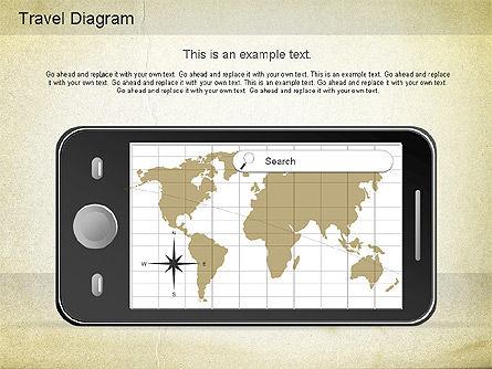 World Travel Diagram, Slide 5, 01178, Presentation Templates — PoweredTemplate.com