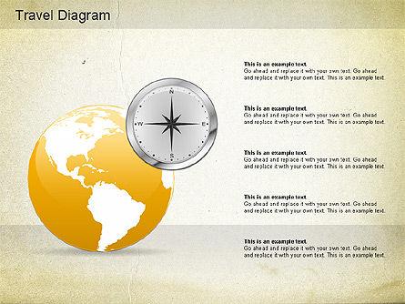 World Travel Diagram, Slide 6, 01178, Presentation Templates — PoweredTemplate.com