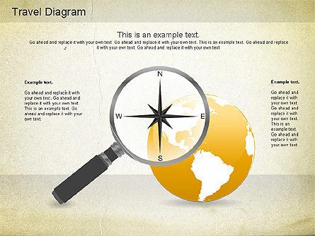 World Travel Diagram, Slide 7, 01178, Presentation Templates — PoweredTemplate.com