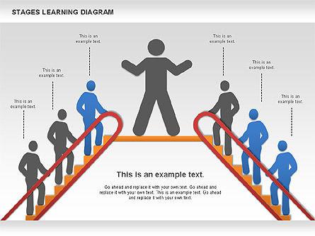 Stage Training Diagram, Slide 10, 01180, Stage Diagrams — PoweredTemplate.com