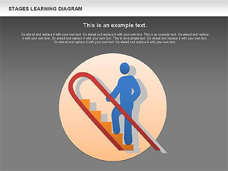 Stage Training Diagram, Slide 11, 01180, Stage Diagrams — PoweredTemplate.com