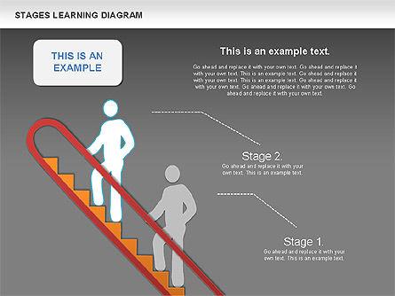 Stage Training Diagram, Slide 12, 01180, Stage Diagrams — PoweredTemplate.com