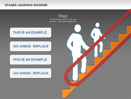 Stage Training Diagram, Slide 13, 01180, Stage Diagrams — PoweredTemplate.com