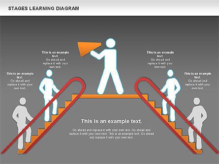 Stage Training Diagram, Slide 14, 01180, Stage Diagrams — PoweredTemplate.com