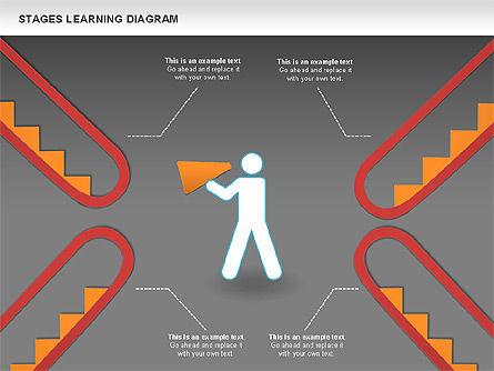 Stage Training Diagram, Slide 15, 01180, Stage Diagrams — PoweredTemplate.com