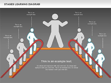 Stage Training Diagram, Slide 16, 01180, Stage Diagrams — PoweredTemplate.com