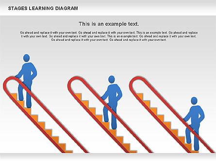 Stage Training Diagram, Slide 5, 01180, Stage Diagrams — PoweredTemplate.com